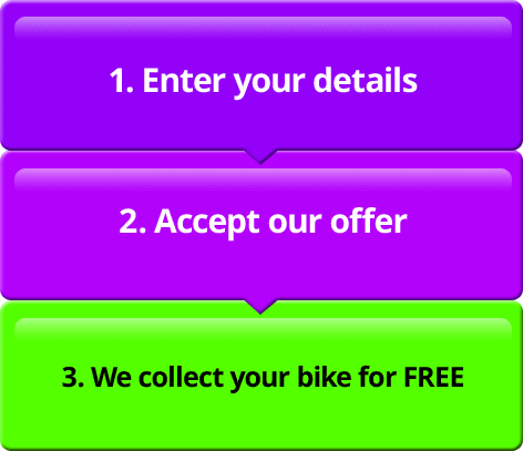 how best bike buyer works: enter details, accept offer, we collect for free